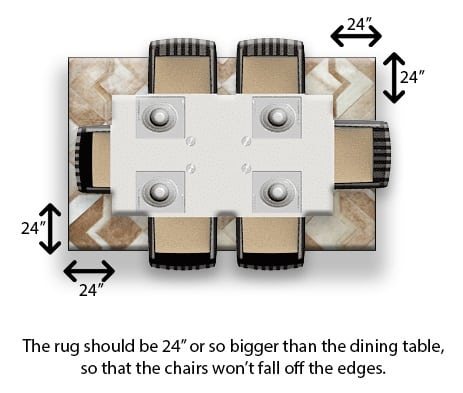Dining Room Rug Placement Tips with Dimensions