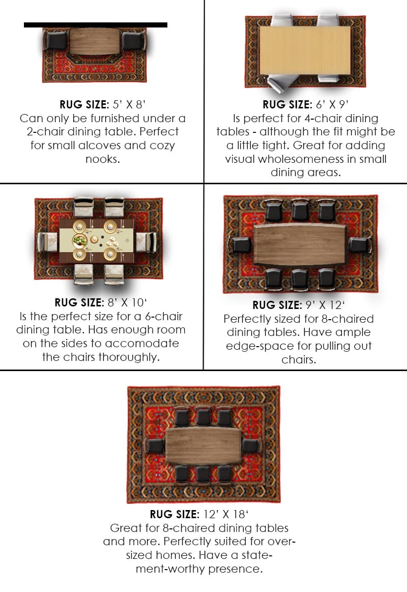 Dining Room Table Rug Size Layout Chart Example