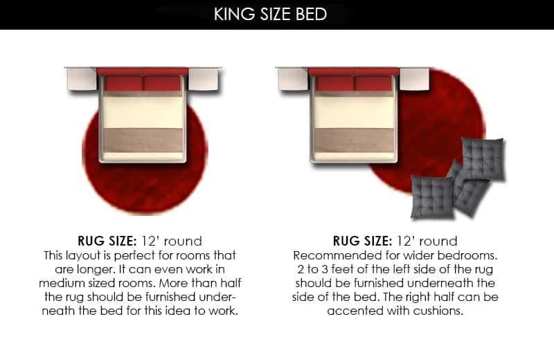 12' Round Rug Under King Bed