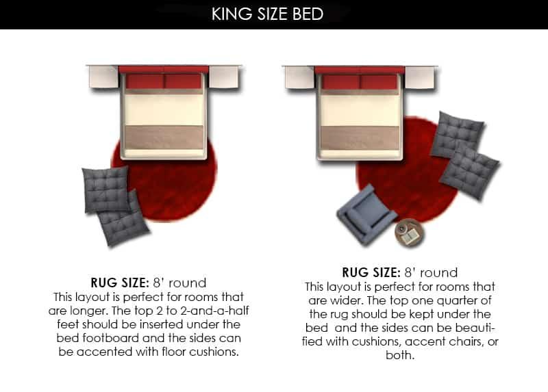 8' Round Rug Under King Bed