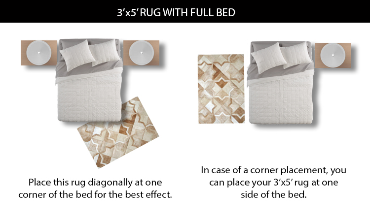 3x5 Rug Size under Full Bed