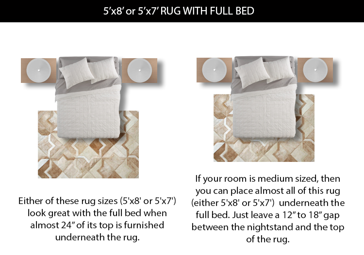 5x7 or 5x8 Rug Size under Full Bed