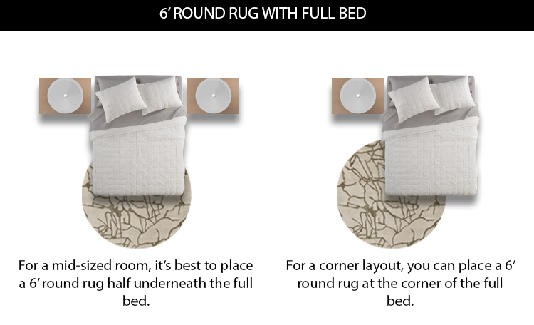 6' Round Rug with a Full Size Bed