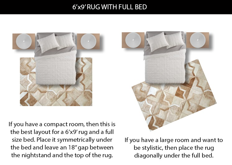 6x9 Rug Size under Full Bed