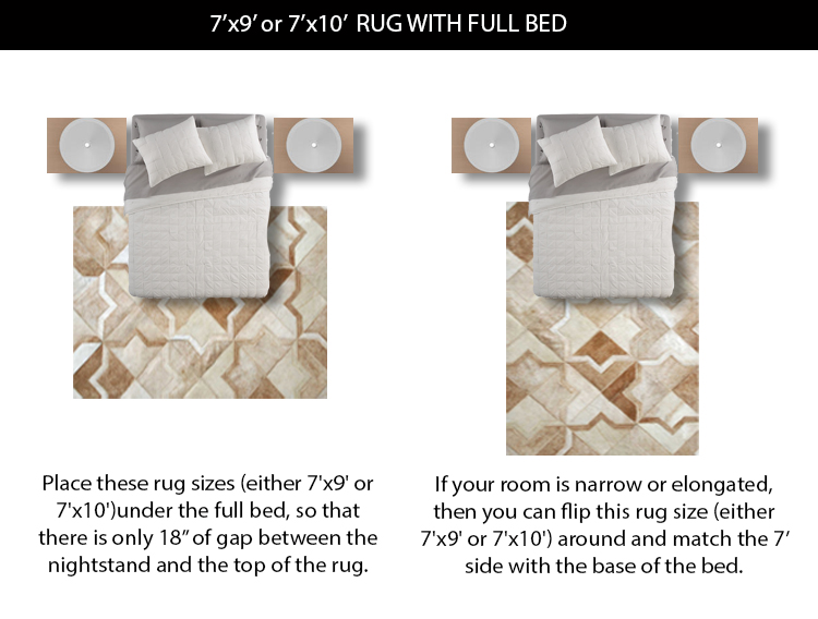 7x9 or 7x10 Rug Size under Full Bed