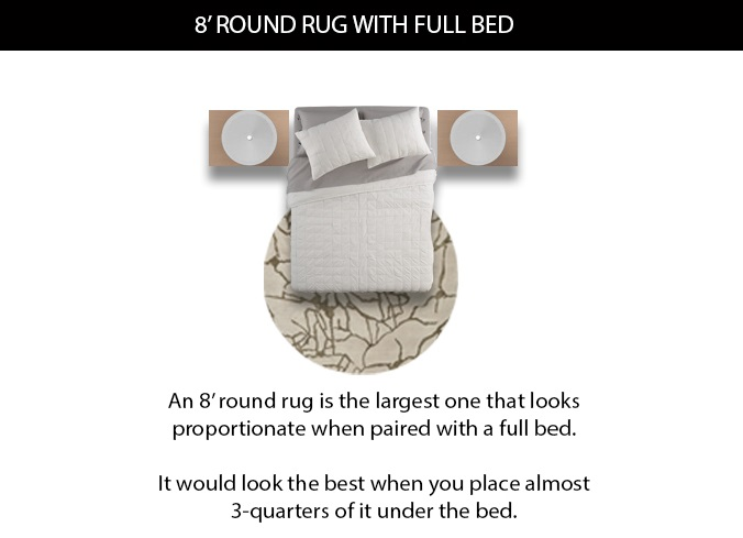 8' Round Rug with a Full Size Bed