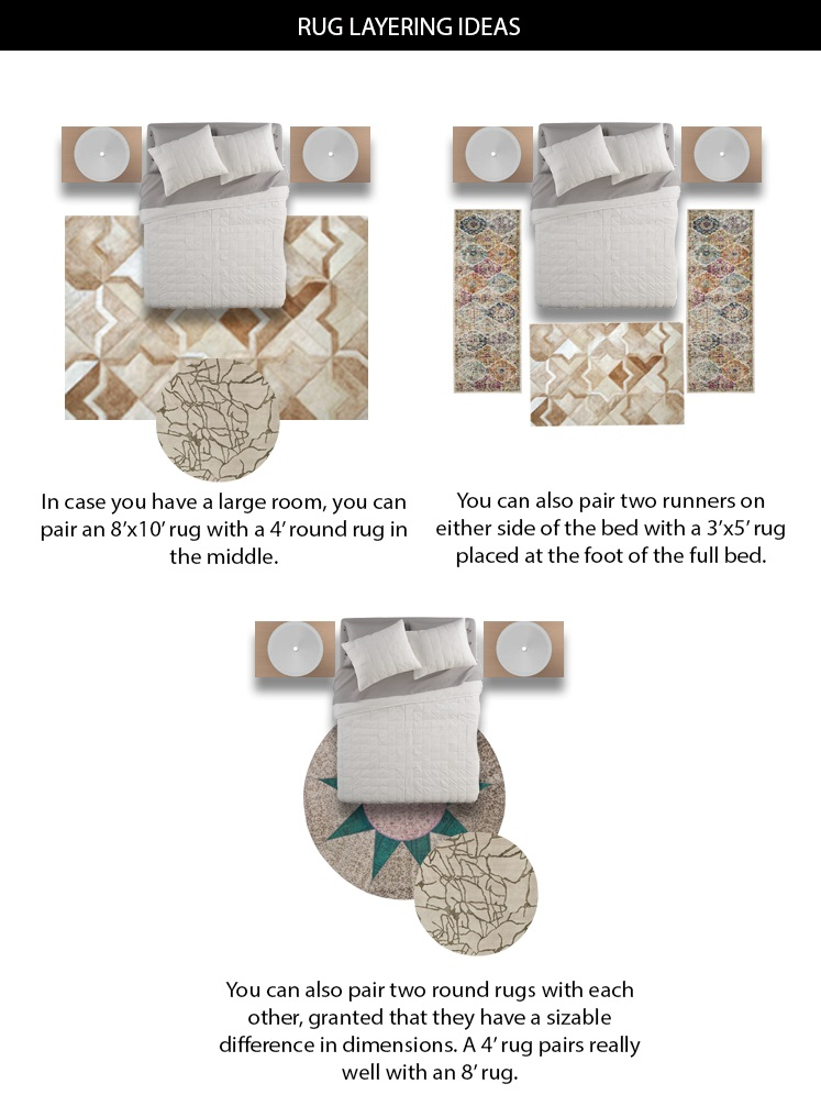 Rug Layering Ideas with a Full Size Bed