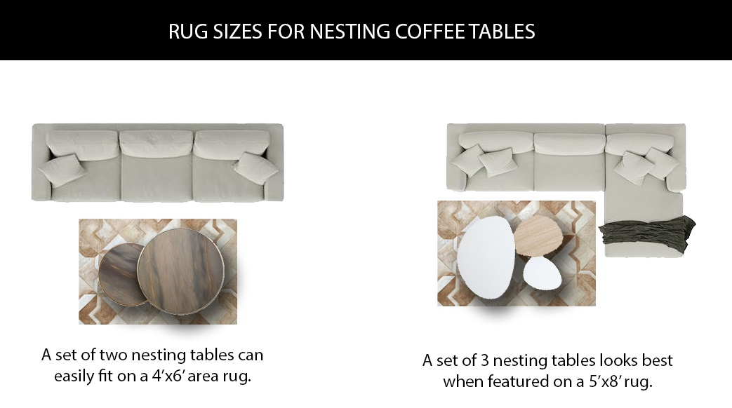 Rug Sizes for Nesting Coffee Tables