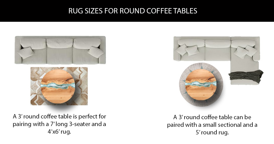 Rug Sizes for Round Coffee Tables