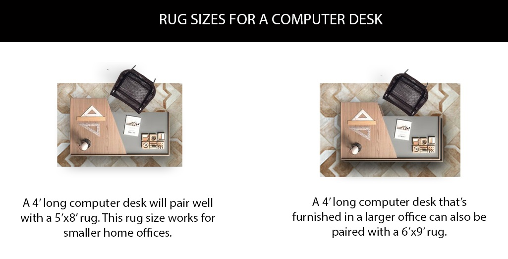 Rug Sizes for an Office Computer Desk